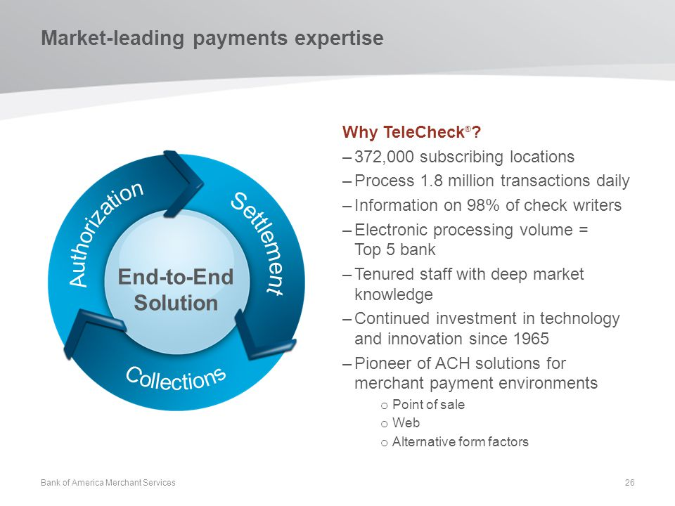 Market-leading payments expertise