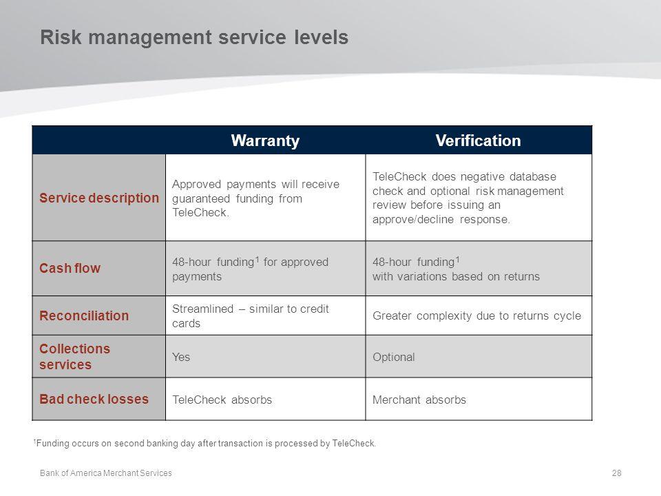 Risk management service levels