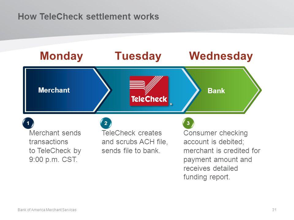 How TeleCheck settlement works