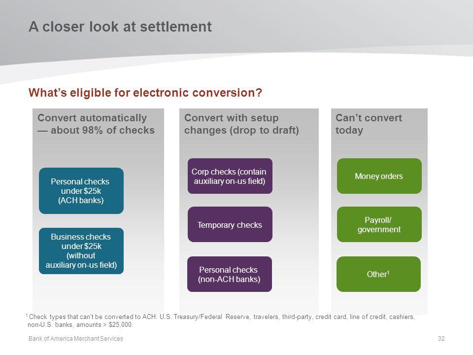 A closer look at settlement