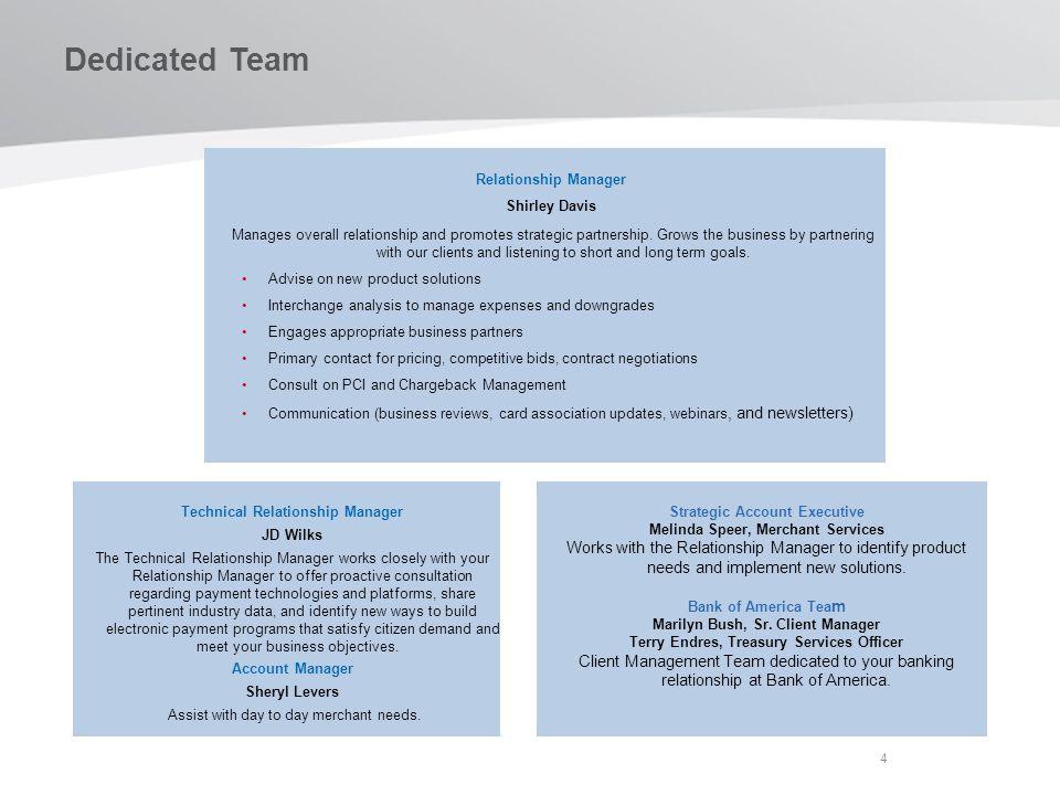 Dedicated Team Relationship Manager. Shirley Davis.