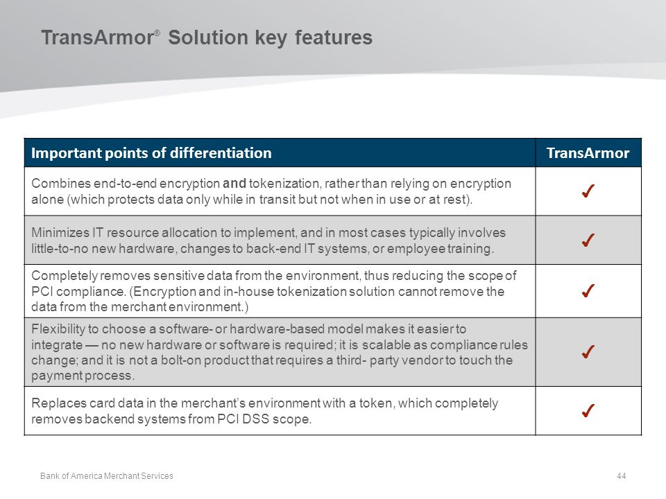 TransArmor® Solution key features