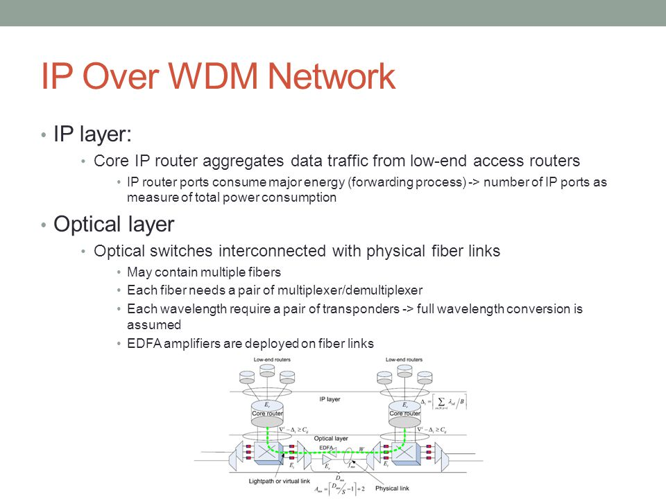 IP Over WDM Network IP layer: Optical layer