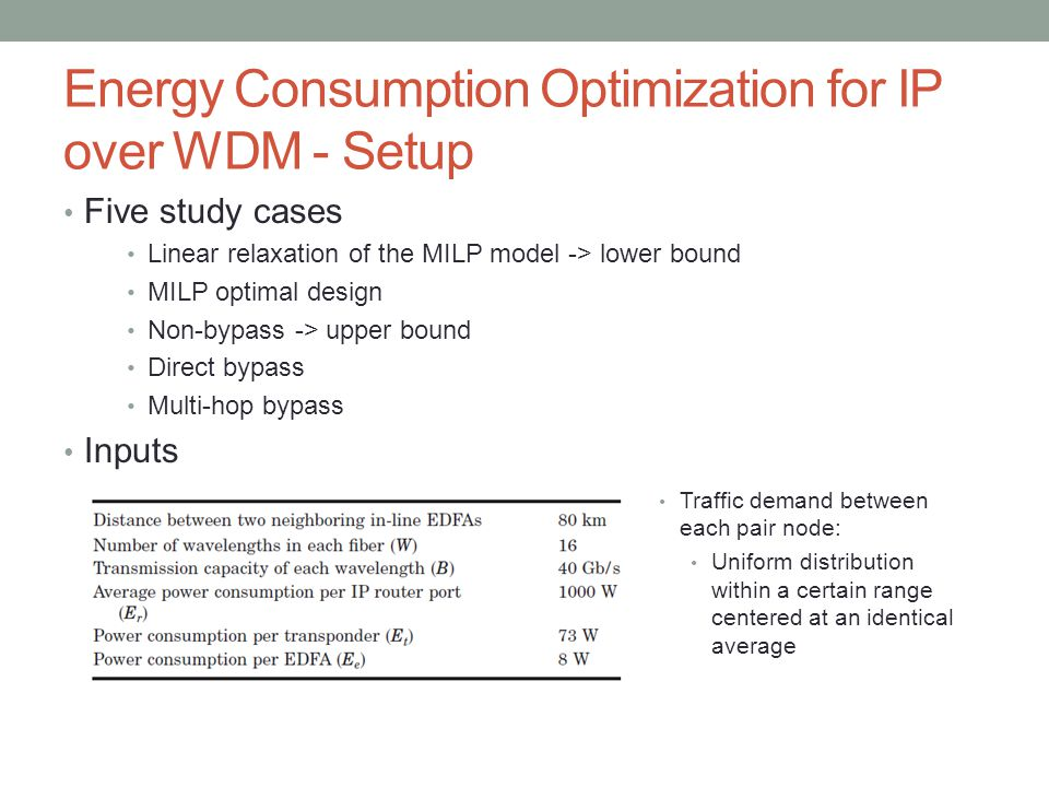Energy Consumption Optimization for IP over WDM - Setup