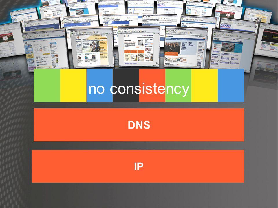 Identity no consistency DNS Naming Connectivity IP