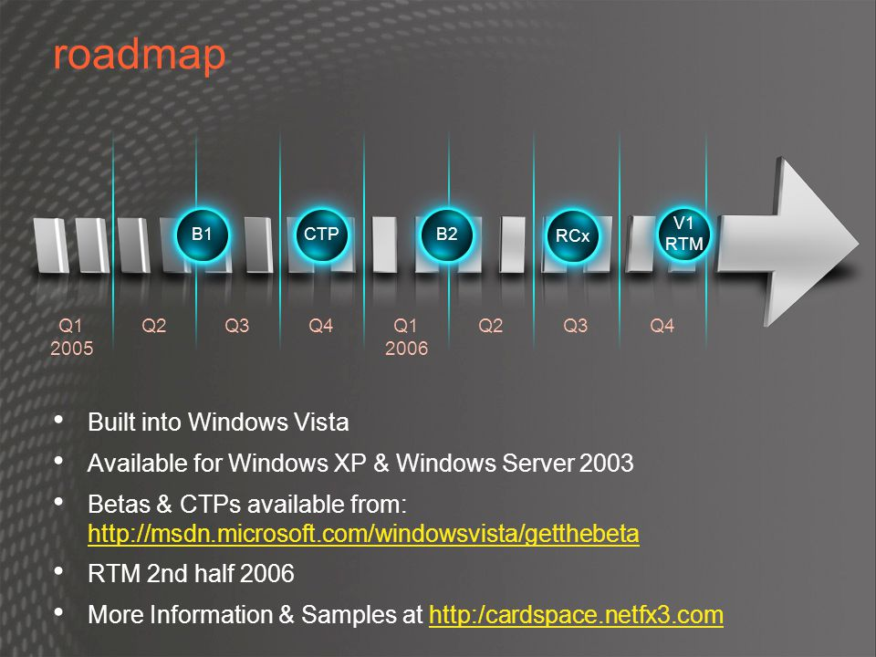 roadmap Built into Windows Vista