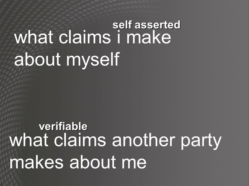 what claims another party makes about me