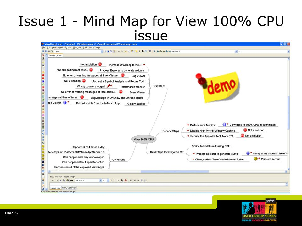 Issue 1 - Mind Map for View 100% CPU issue