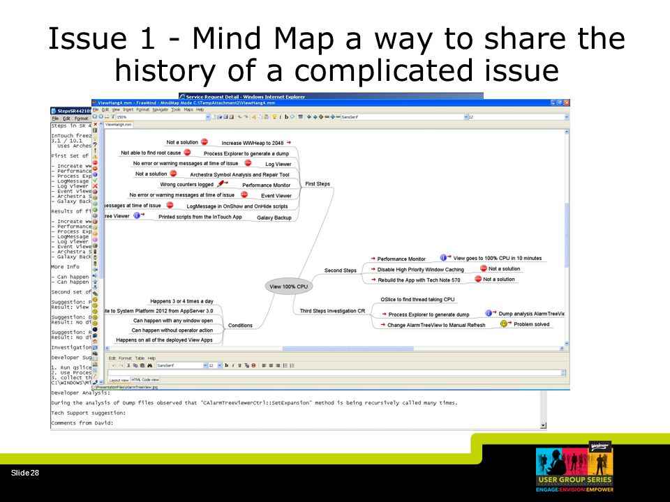 Issue 1 - Mind Map a way to share the history of a complicated issue