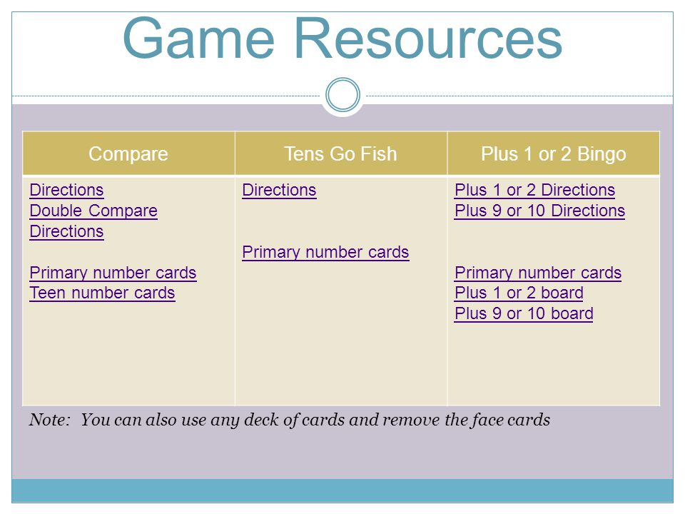 Game Resources Compare Tens Go Fish Plus 1 or 2 Bingo Directions