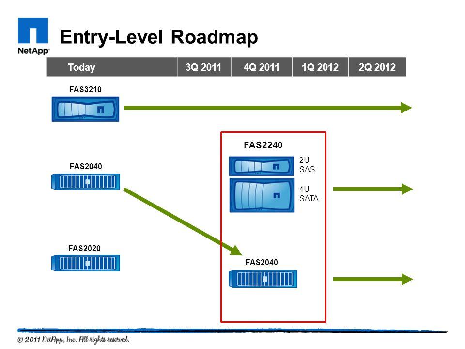 Entry-Level Roadmap Today 3Q 2011 4Q 2011 1Q 2012 2Q 2012 FAS2240