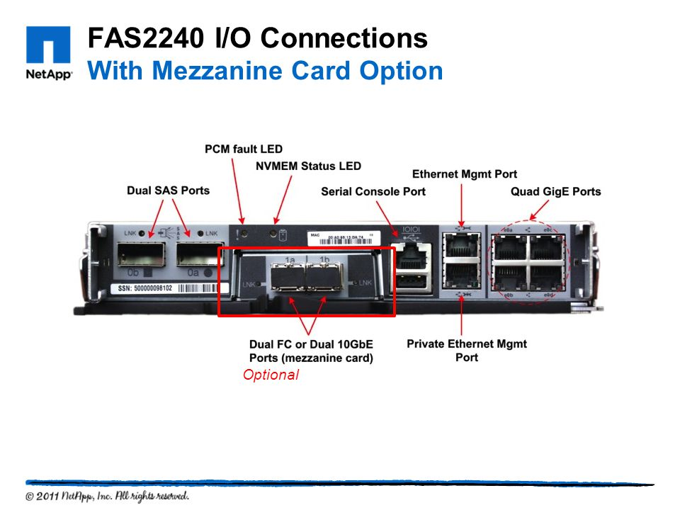 FAS2240 I/O Connections With Mezzanine Card Option