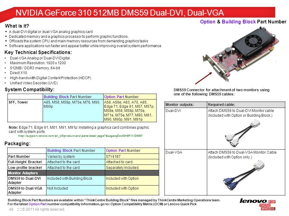NVIDIA GeForce 310 512MB DMS59 Dual-DVI, Dual-VGA