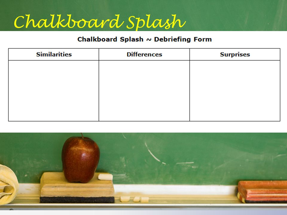 Chalkboard Splash In their TABLE groups they will write down any similarities, differences, and surprises.