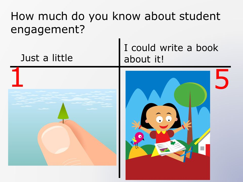 1 5 How much do you know about student engagement