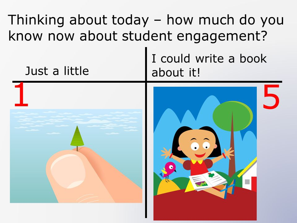 Thinking about today – how much do you know now about student engagement