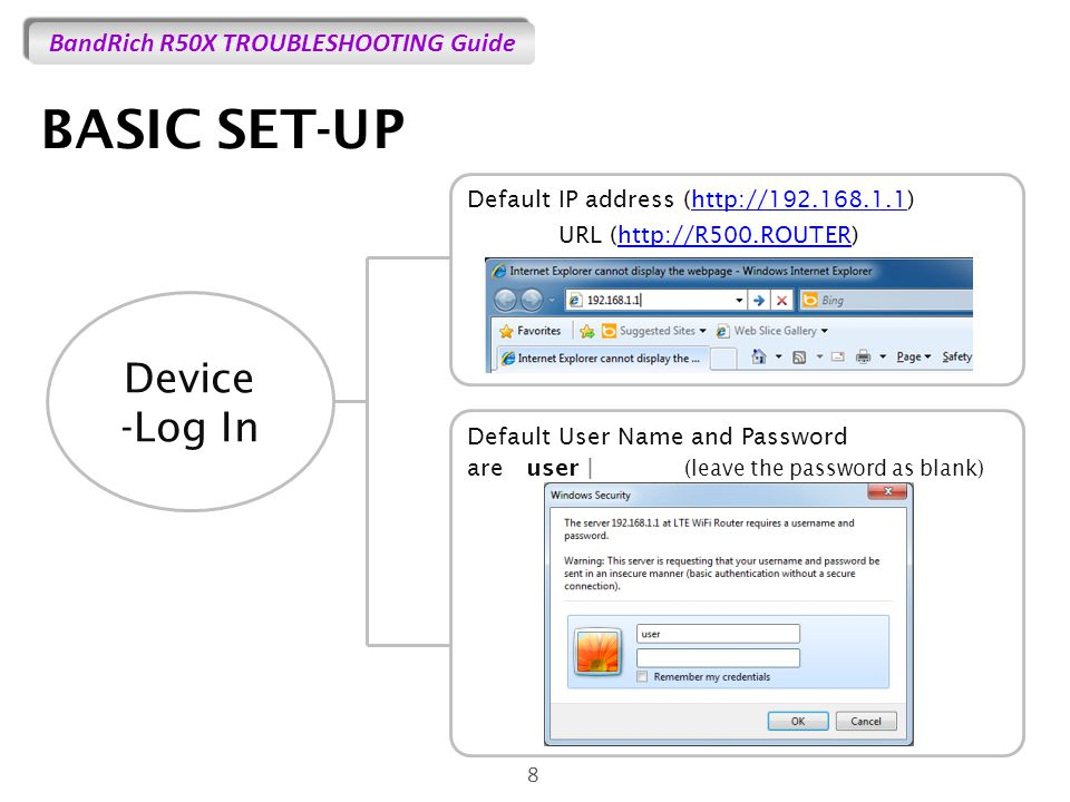 BASIC SET-UP Device -Log In Default IP address (http://192.168.1.1)