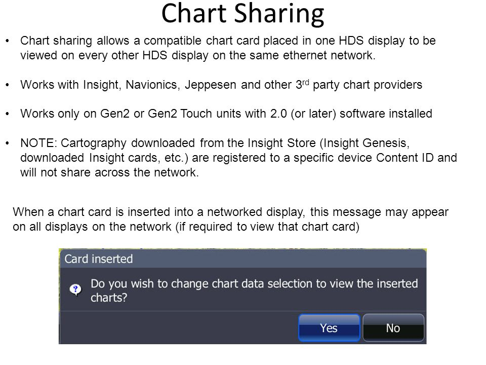 Chart Sharing