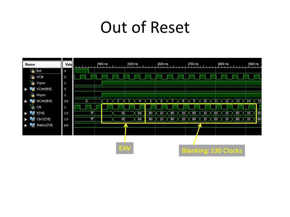 Out of Reset EAV Blanking: 130 Clocks