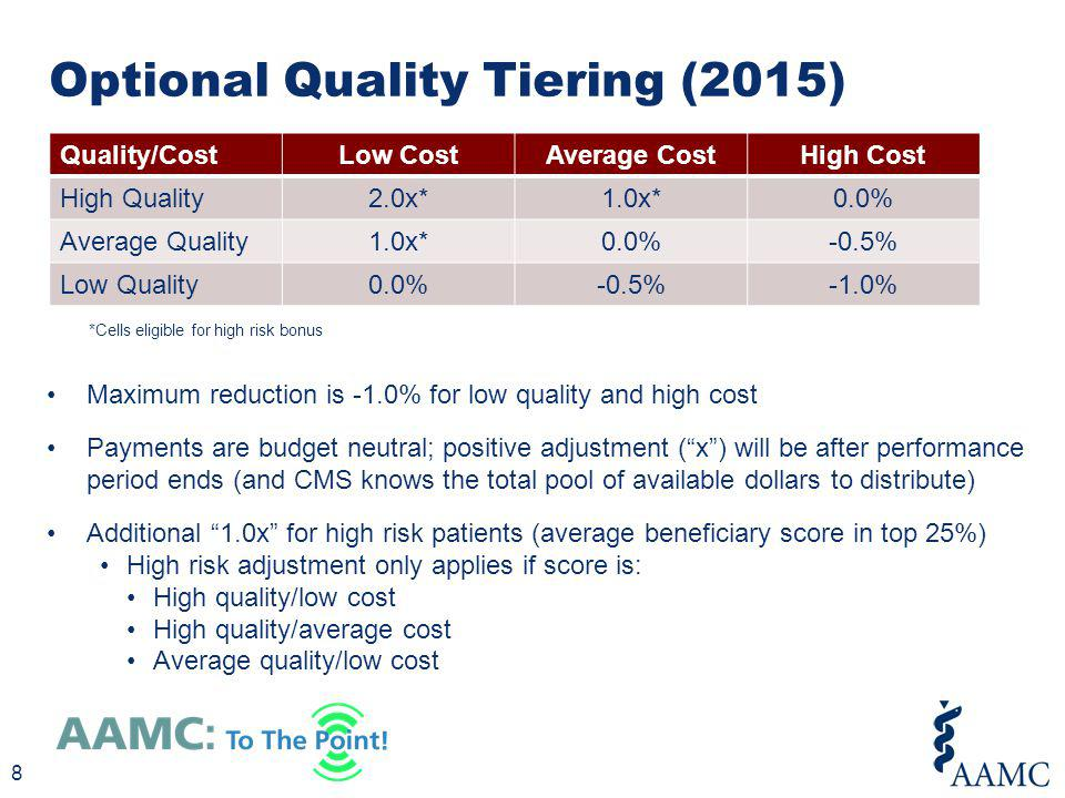 Optional Quality Tiering (2015)