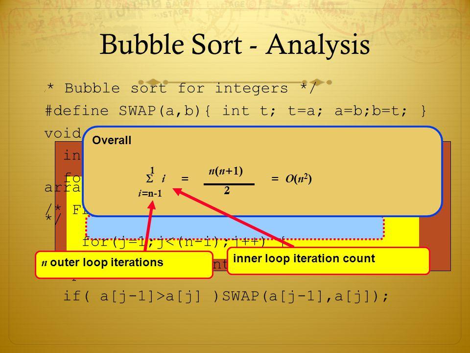 Bubble Sort - Analysis #define SWAP(a,b){ int t; t=a; a=b;b=t; }