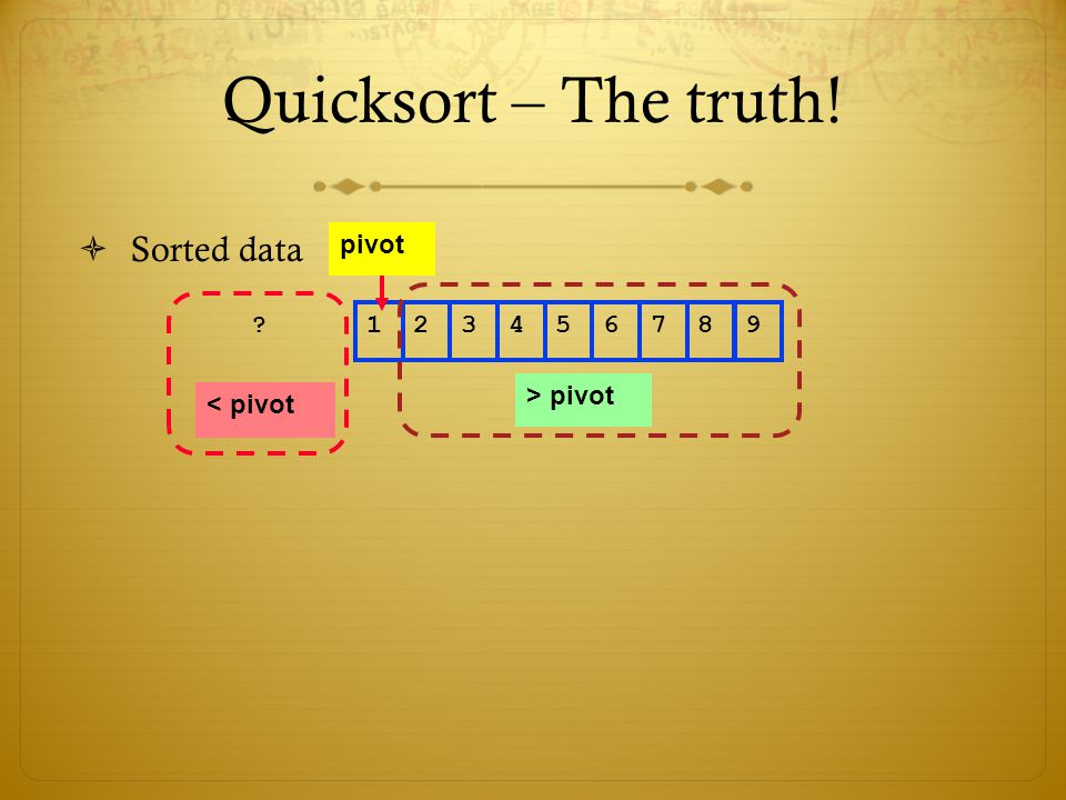 Quicksort – The truth! Sorted data pivot 1 2 3 4 5 6 7 8 9