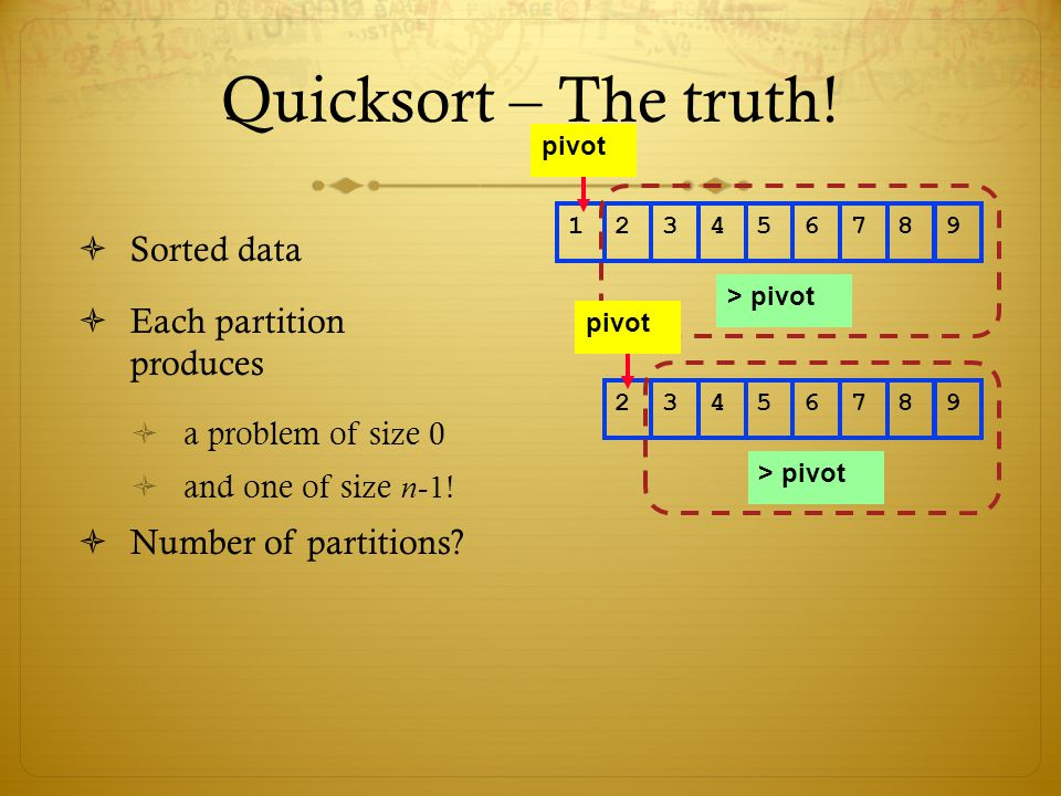 Quicksort – The truth! Sorted data Each partition produces