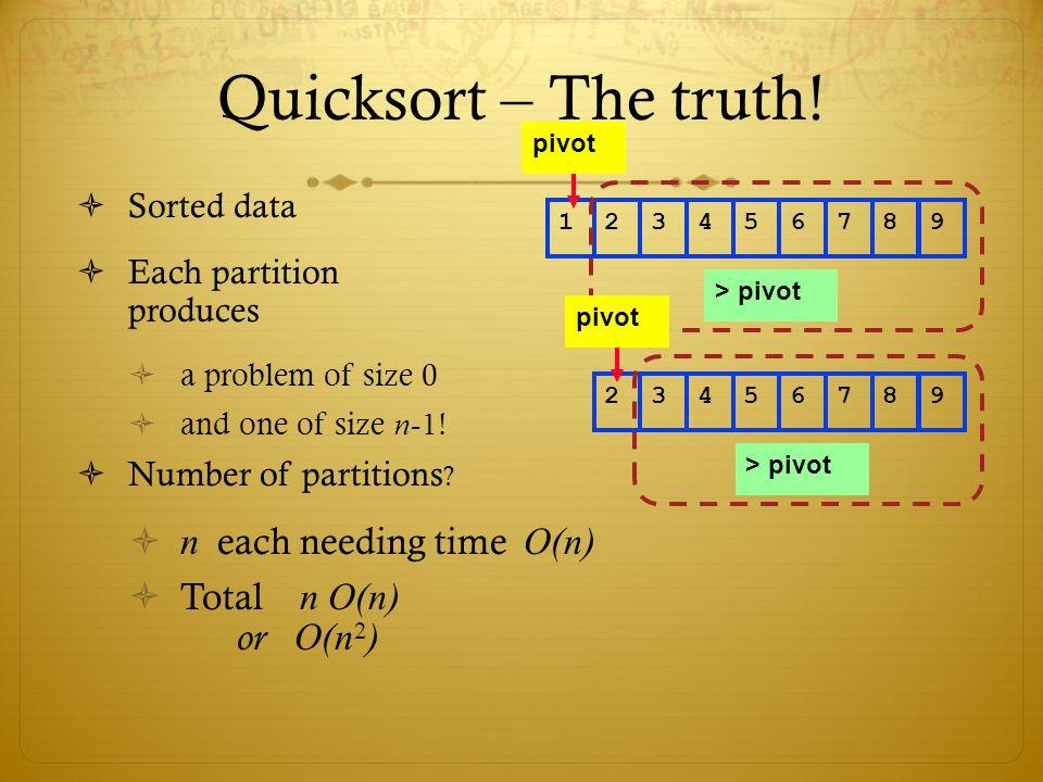 Quicksort – The truth! n each needing time O(n) Total n O(n) or O(n2)