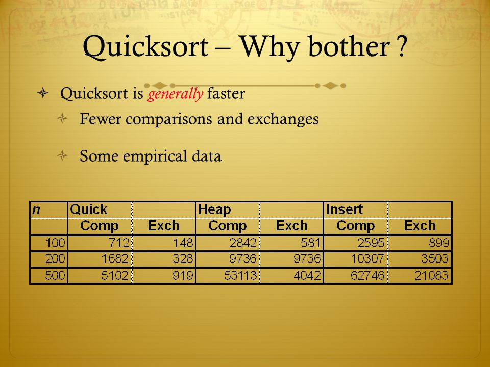 Quicksort – Why bother Quicksort is generally faster
