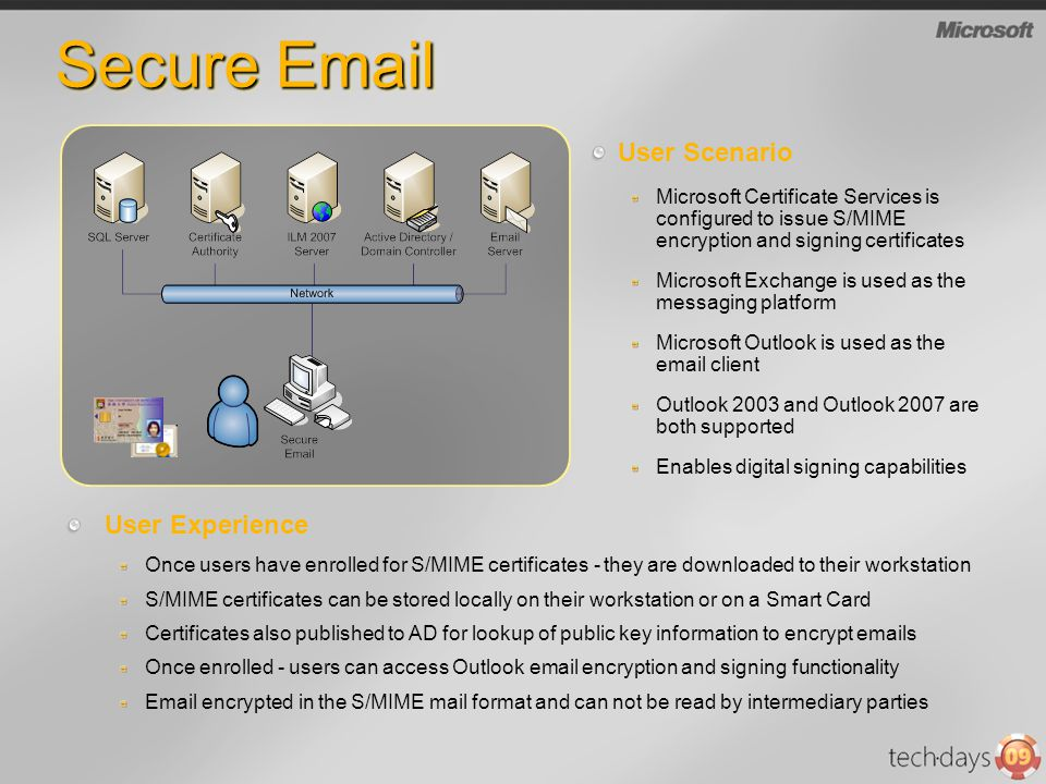 Secure Email User Scenario User Experience