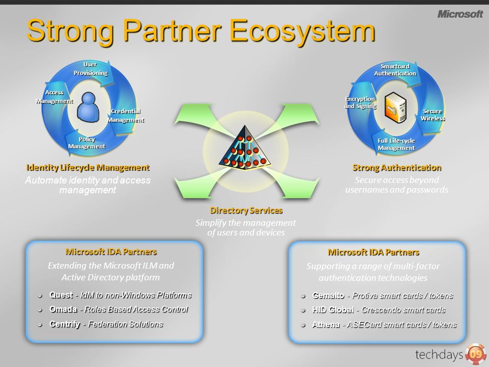 Strong Partner Ecosystem