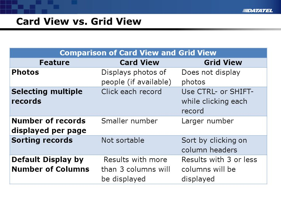 Comparison of Card View and Grid View
