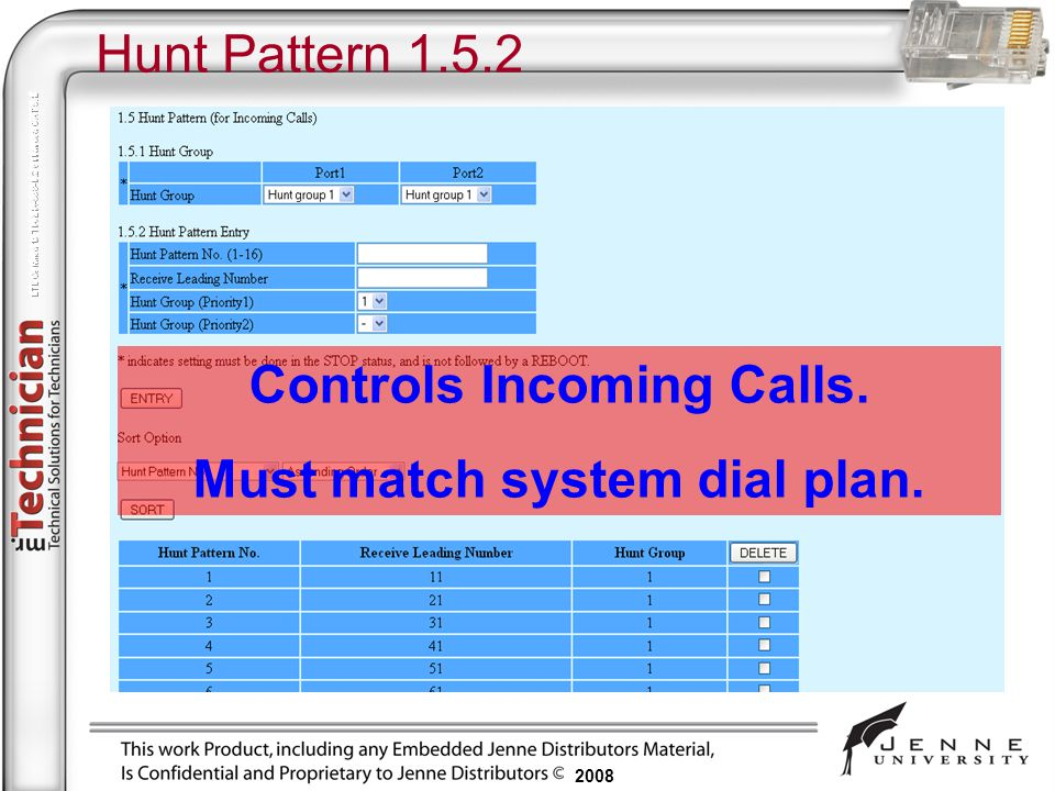 Controls Incoming Calls. Must match system dial plan.
