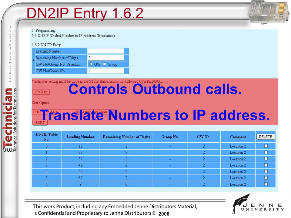 Controls Outbound calls. Translate Numbers to IP address.