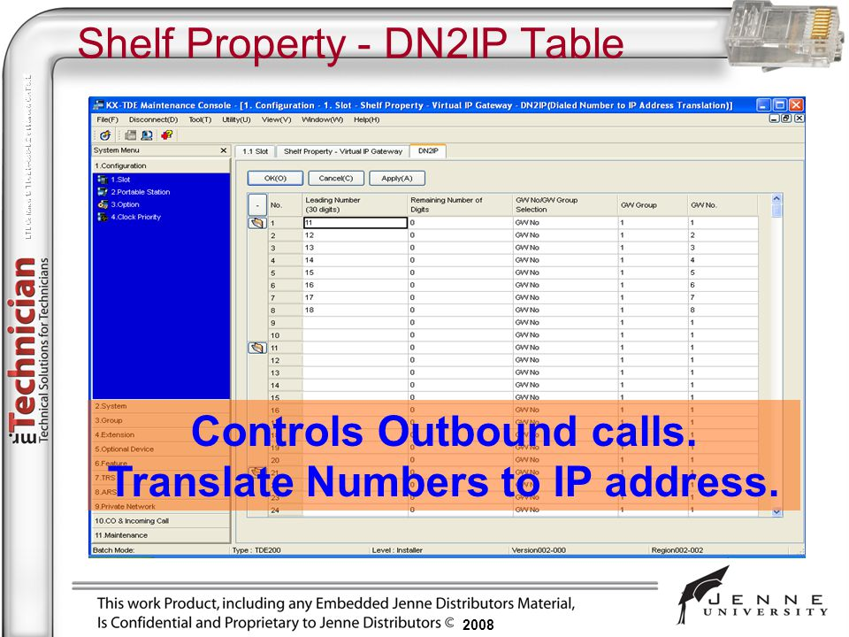 Shelf Property - DN2IP Table