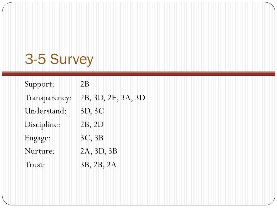 3-5 Survey Support: 2B Transparency: 2B, 3D, 2E, 3A, 3D