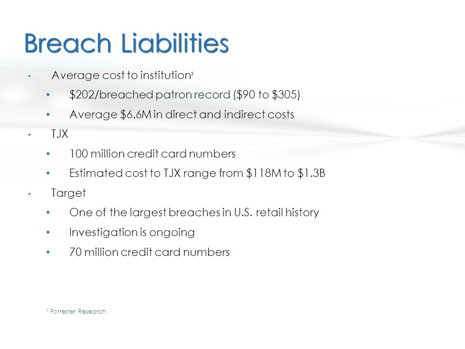 Breach Liabilities Average cost to institution₁