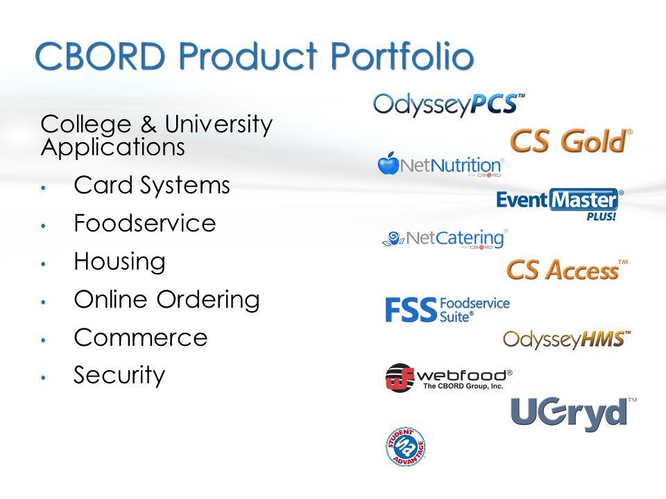 CBORD Product Portfolio