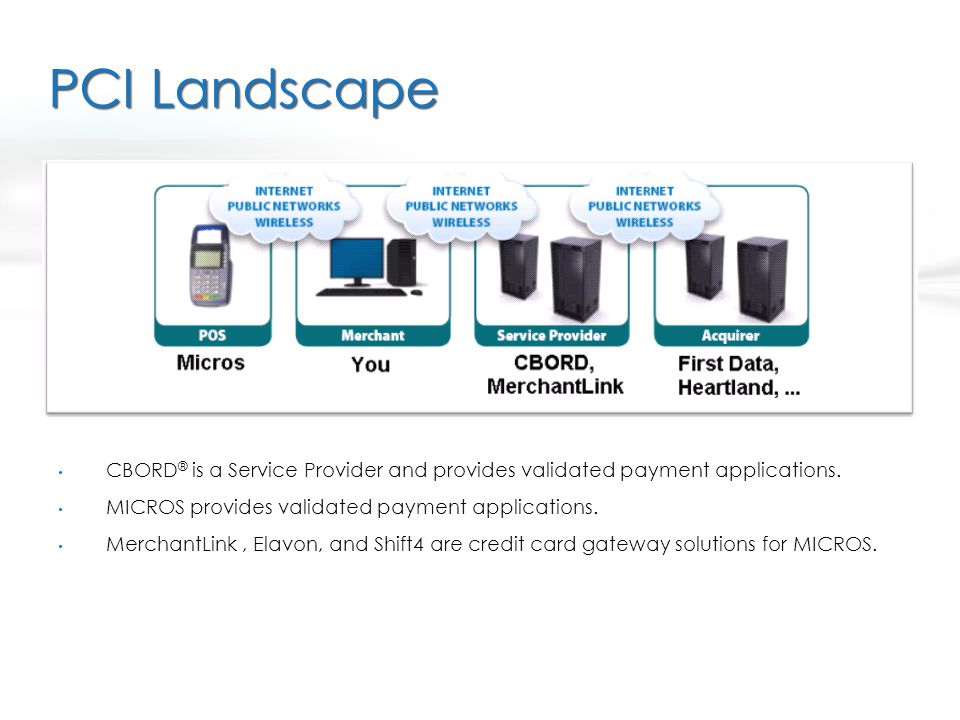 PCI Landscape CBORD® is a Service Provider and provides validated payment applications. MICROS provides validated payment applications.