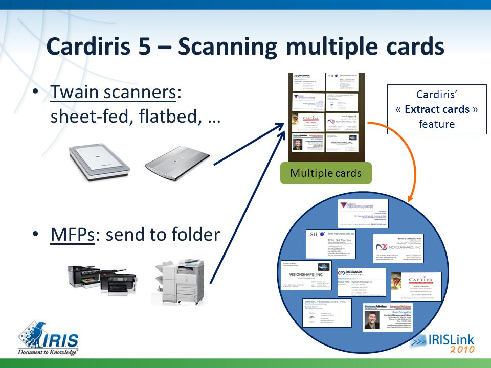 Cardiris 5 – Scanning multiple cards