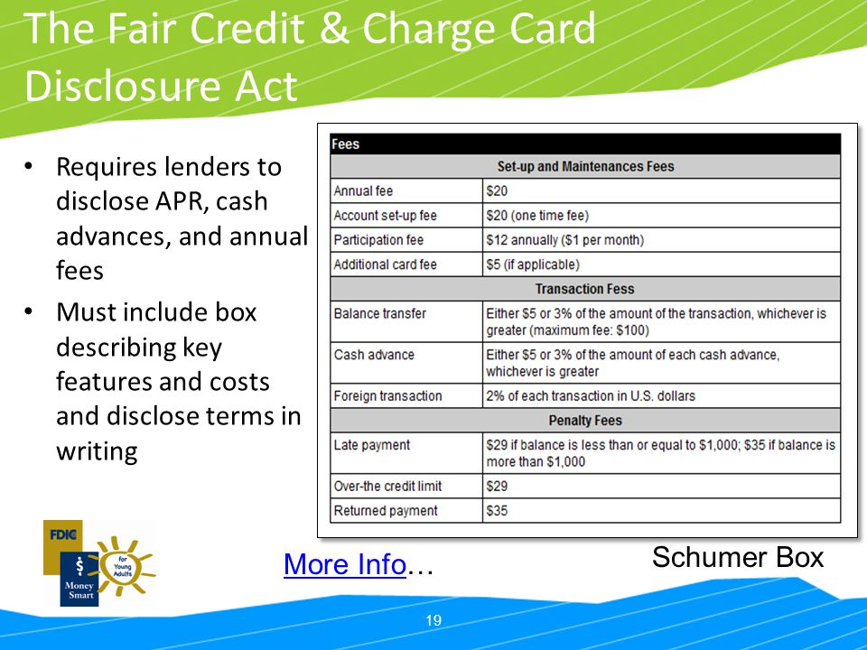 The Fair Credit & Charge Card Disclosure Act