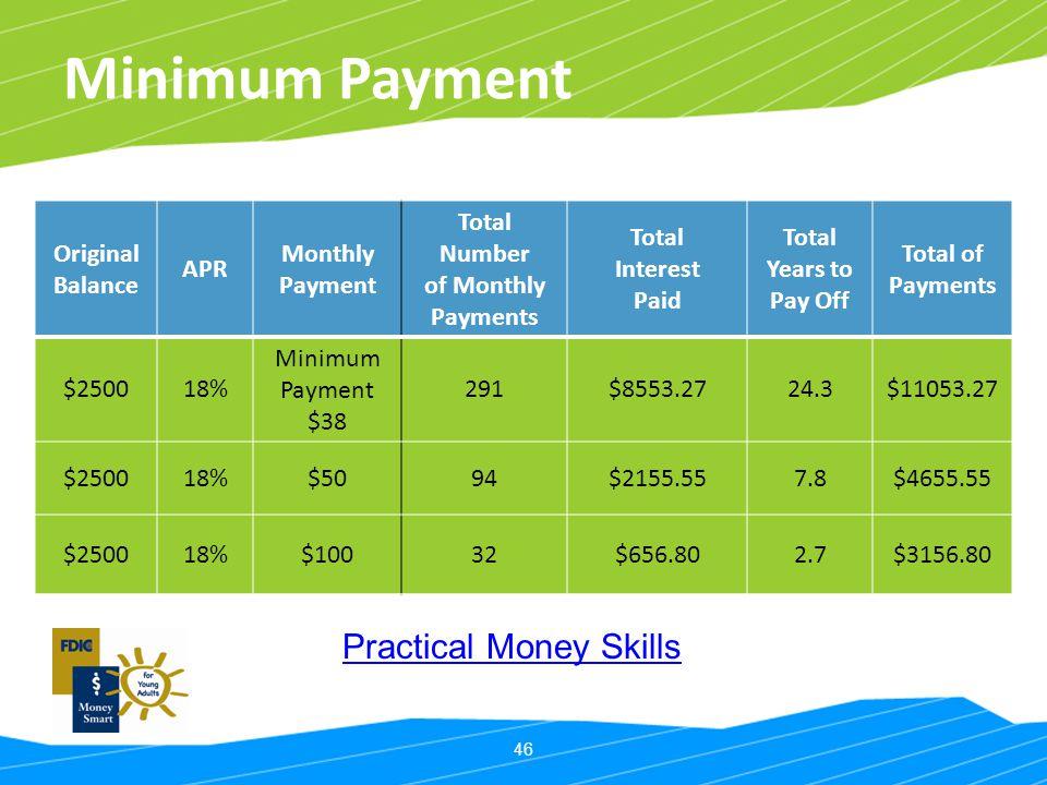 Minimum Payment Practical Money Skills Original Balance APR