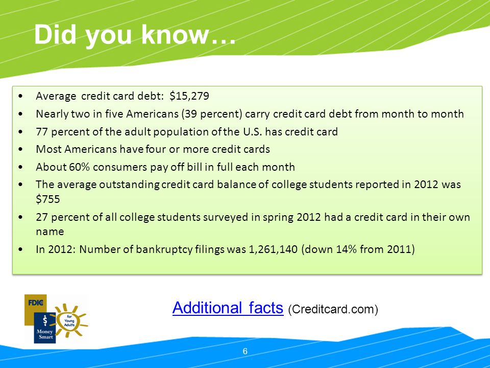 Did you know… Additional facts (Creditcard.com)