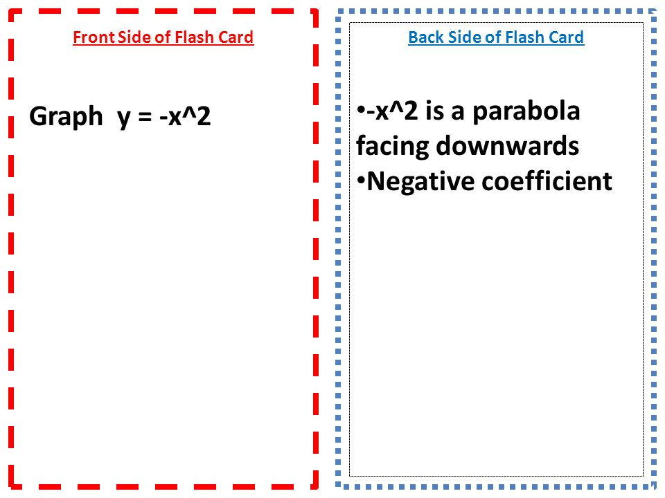 Front Side of Flash Card Graph y = -x^2