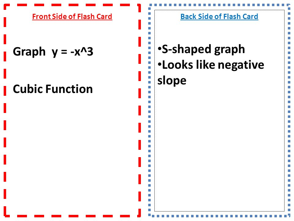 Front Side of Flash Card Graph y = -x^3 Cubic Function