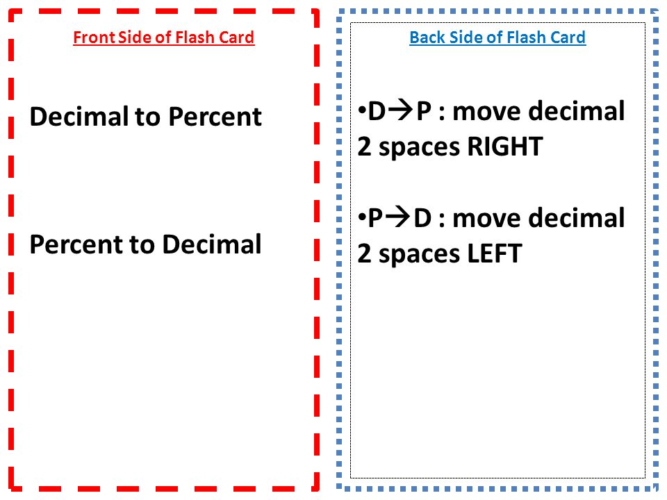 Front Side of Flash Card Decimal to Percent Percent to Decimal
