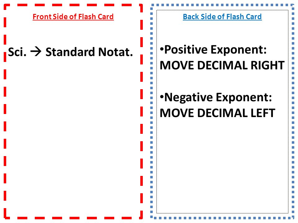 Front Side of Flash Card Sci.  Standard Notat.
