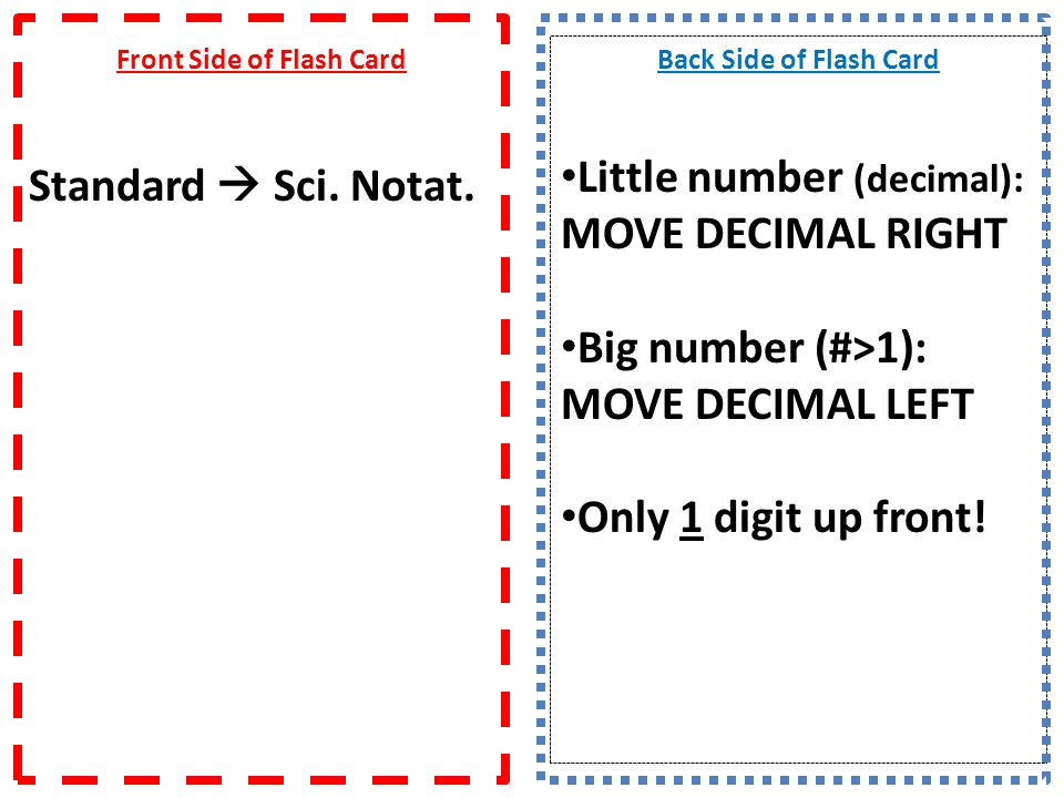 Front Side of Flash Card Standard  Sci. Notat.