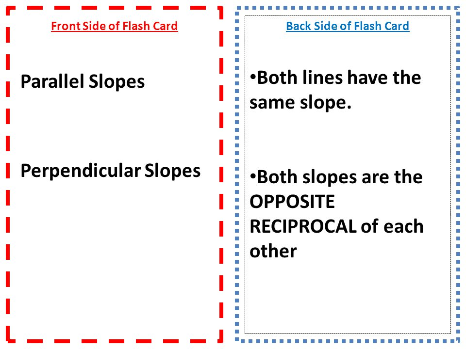 Front Side of Flash Card Parallel Slopes Perpendicular Slopes