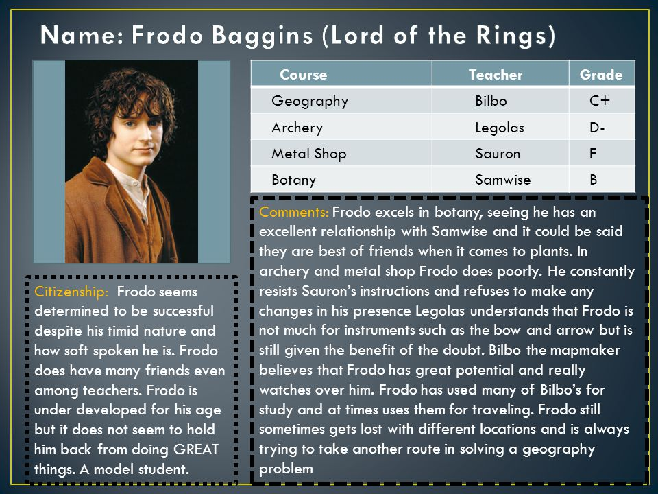 Name: Frodo Baggins (Lord of the Rings)